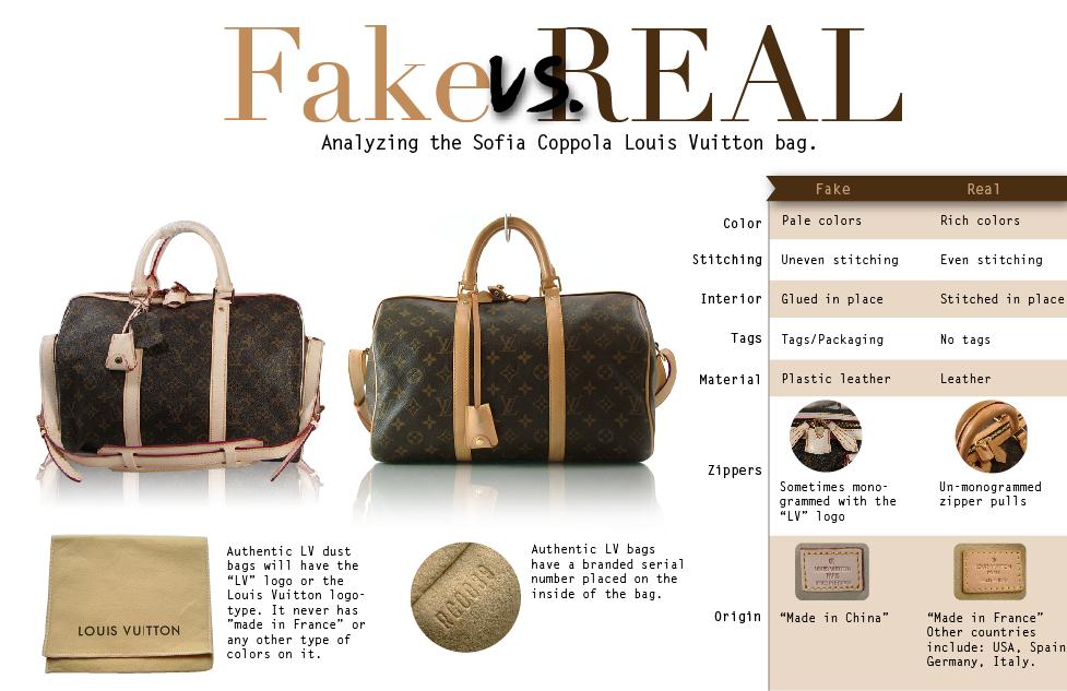 Bagstowear_Genuine_vs_Fake_Bags